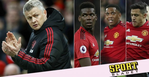 United's nightmare – before the ödesmatchen