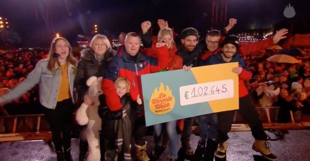 Overwhelming support for the Dieter and Kevin brings 102.645 euro