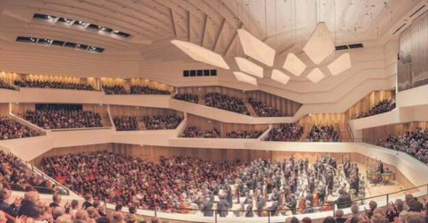 Dresden Philharmonic orchestra : Palace of culture instead of the Semper Opera house