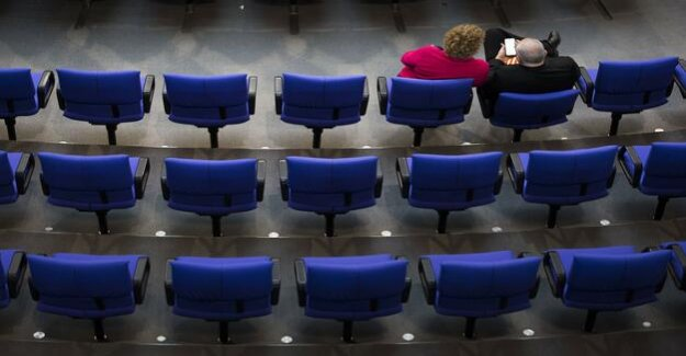 Equality : The German parliaments are not far from the principle of equal representation