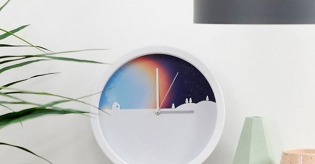 On this clock you see the literally day and night