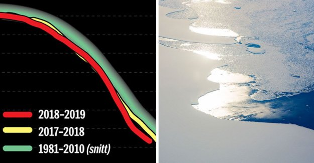 Sea ice in the Antarctic at record new level