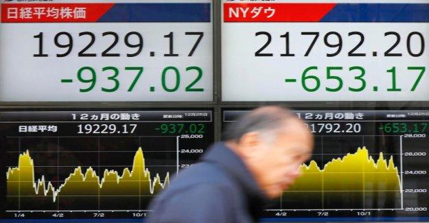 Vinstsviten broken on the tokyo stock exchange