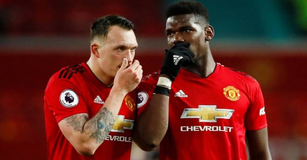 Manchester United extends with the defender