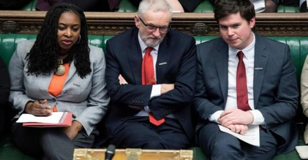 Seven members return Corbyn and Labour in the back