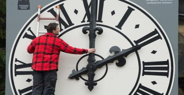 European Union : when is the end of the time change?