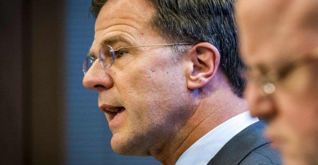 Rutte is losing majority in the Senate