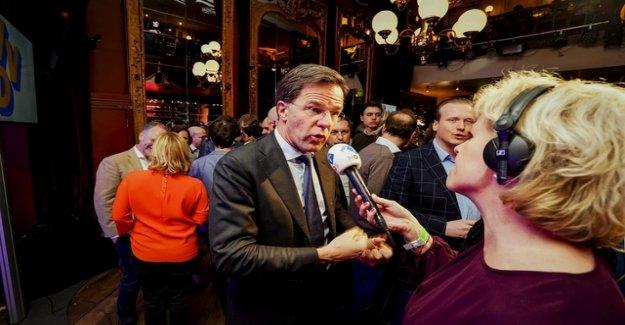 Serious setback for Premier Rutte