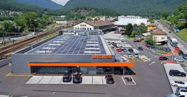 Where in the case of the Migros sales in line