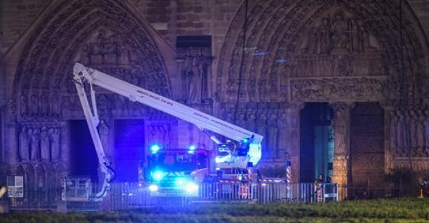 Fire in the Paris Cathedral of Notre-Dame under control