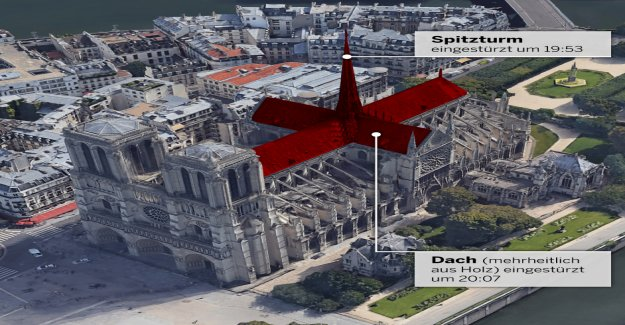 Info graphic: This part of the Notre-Dame was in flames