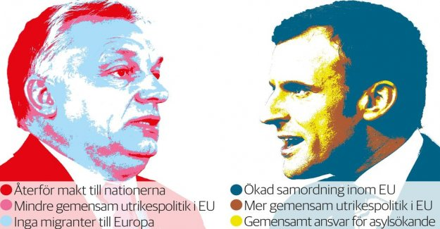 Macron or Orbán – you have to choose between the two EU extremes?