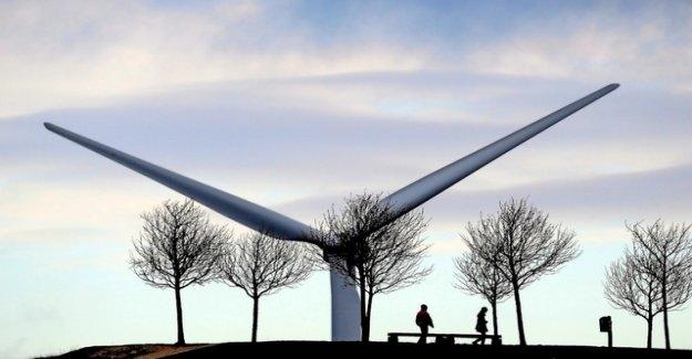 3000 billion for the energy transition