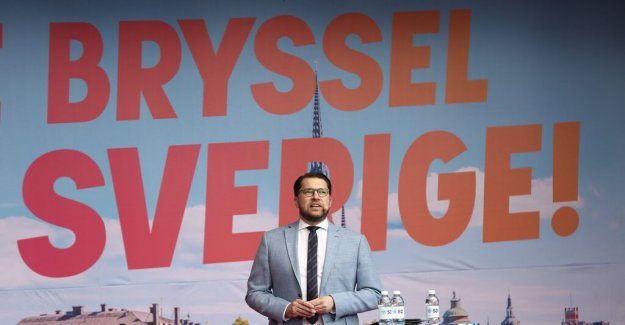 Åkesson: the Right to be masters in their own house