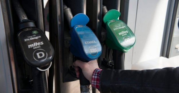 Trend reversal: the Supply of biofuels reduces the