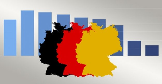 ARD Germany trend: Green for the first time in front of the Union
