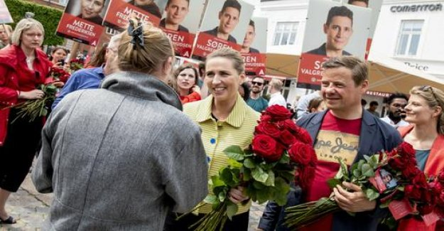 Forecast: social Democrats in election in Denmark on the front