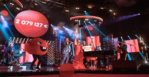 Red nose day collection is the culmination of Friday's spectacle – the World's children collected a total of 2 079 127 €