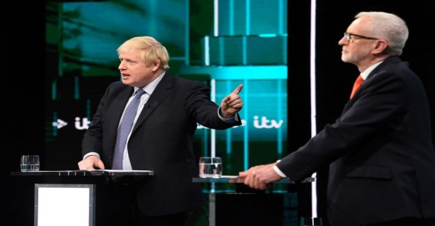 The survey predicted that Boris Johnson conservatives as much as 68 seat majority in the british elections