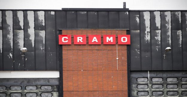 Trading Cramo shares suspended – trying to tell me that he had received the offer to purchase the entire stock position