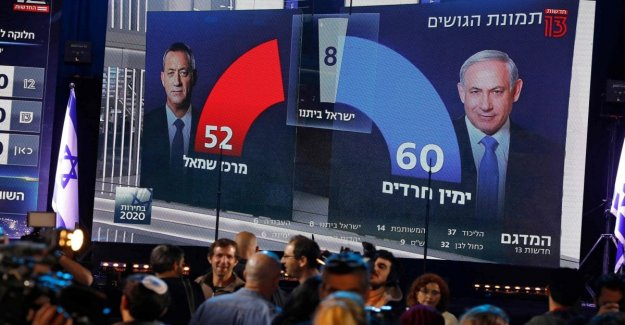 Elections in Israel, Netanyahu's advantage. High voter turnout