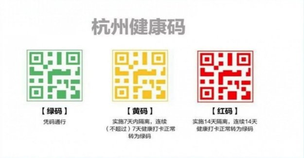 Green, yellow, or red: the code in the app that in China decides the freedom of the citizens