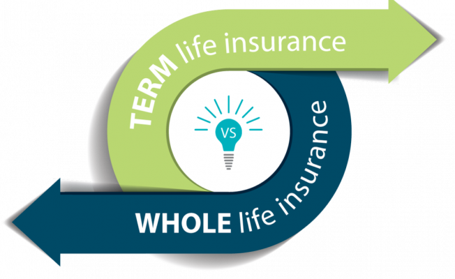 What is Whole Life Insurance vs Term Insurance