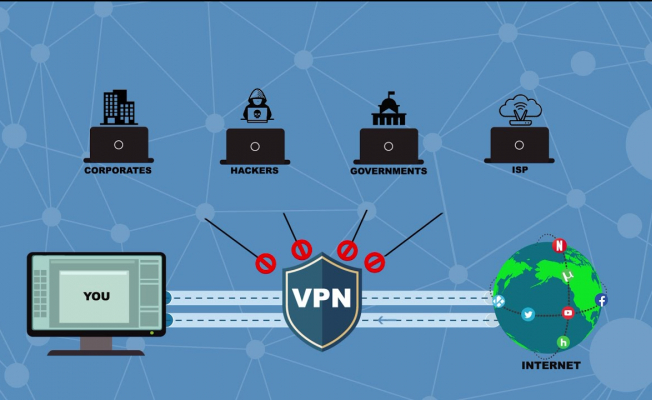 Review of iTop VPN