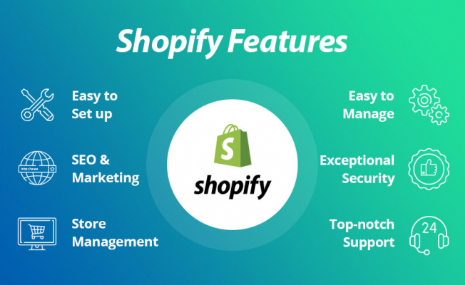 Five Reasons to Choose Shopify to Host Your E-Commerce Store