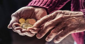 Women's pensions one-fifth lower than men's pensions – the difference diminished only a little
