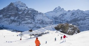 Jungfrau Railways limit the number of skiers