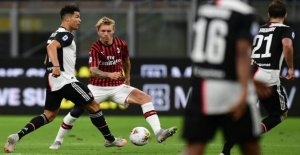 Simon Kjær switch to AC Milan