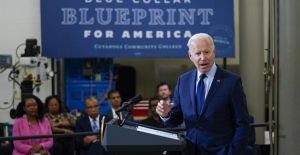 Biden's $6T budget: Social spending, taxes on Company